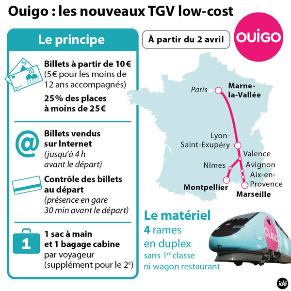 Ouigo_Tgv_Low_Cost_600